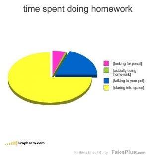correct my essay jobs future